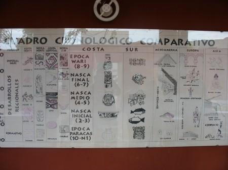 nazca symbols